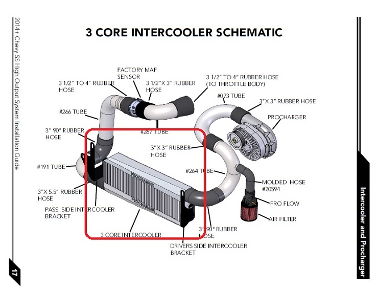 Cars together with 395687132 additionally Honda Bikes In India besides Christmas Tree Pictures To Color additionally ATI AIGS1A 018 G8 Chevy SS 3 Core Intercooler ATI AIGS1A 018 G8 Chevy SS. on new honda cars